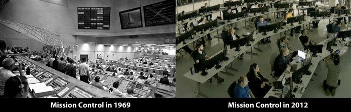 Mission control rooms then and now