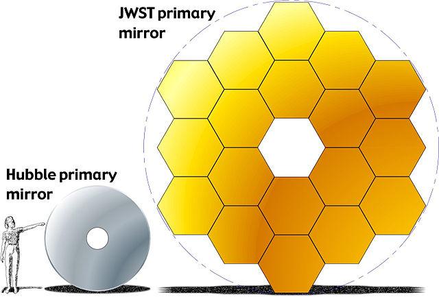 640px-JWST-HST-primary-mirrors.jpg (48 KB)