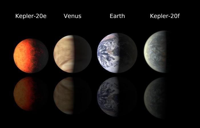 Kepler_20_-_planet_lineup.jpg (436 KB)
