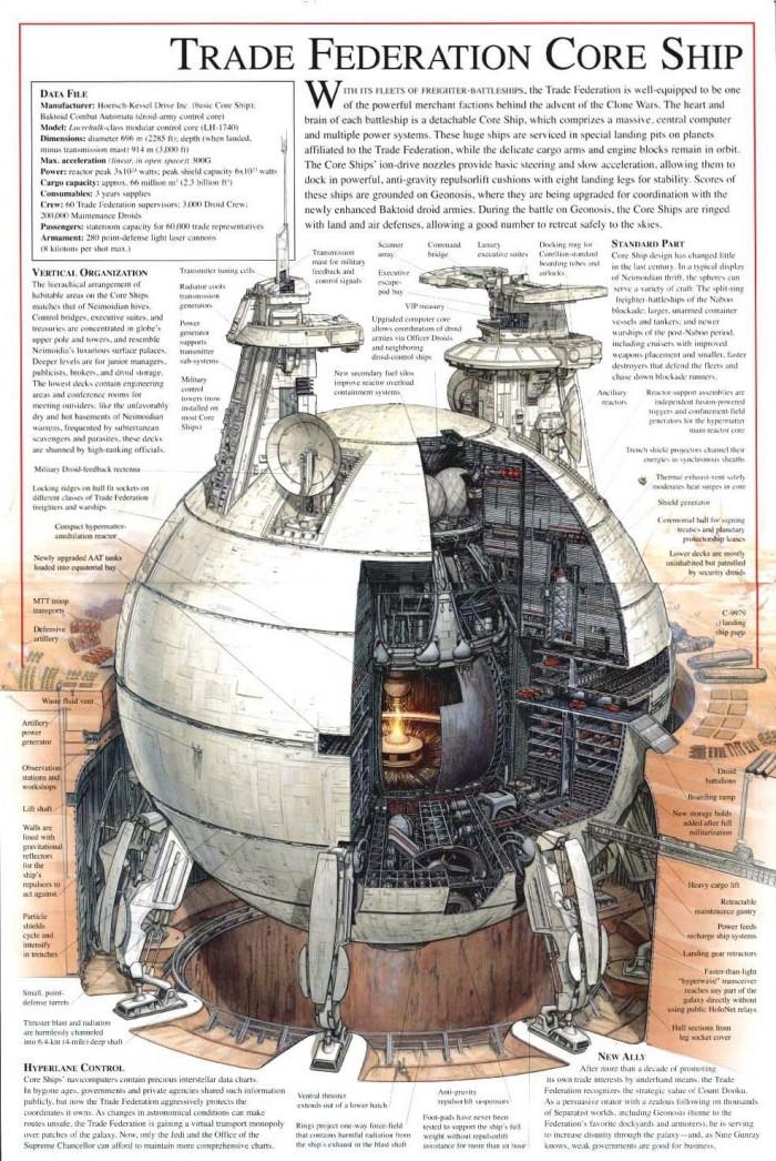 trade-fed-core-ship.jpg (336 KB)
