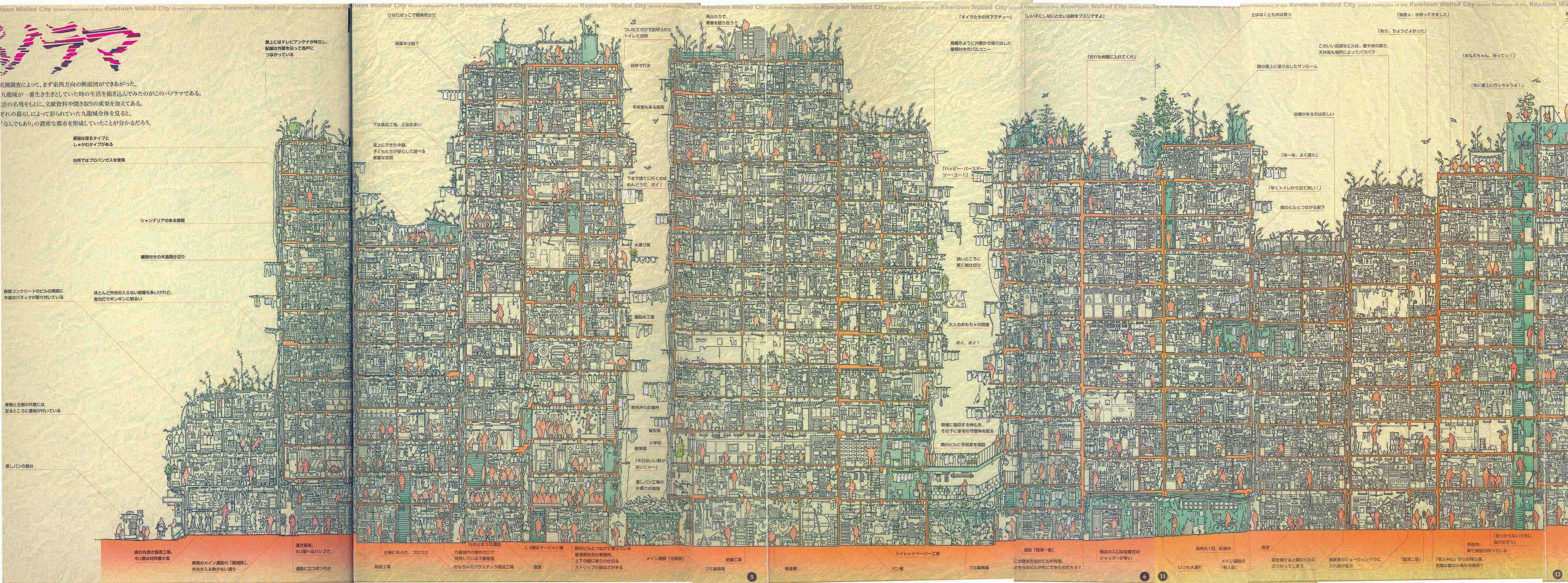 Kowloon-Cross-section-low.jpg