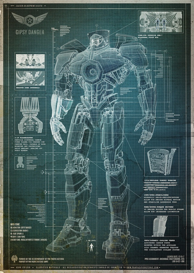 pacific rim viral jaeger blueprint Pacific Rim stuff posters Pacific Rim Movies banner