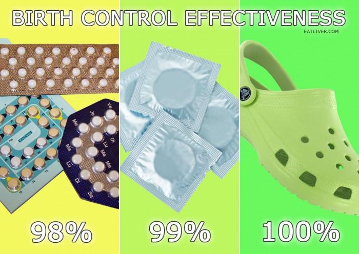 birth-control-effectiveness-700x496.jpg (93 KB)