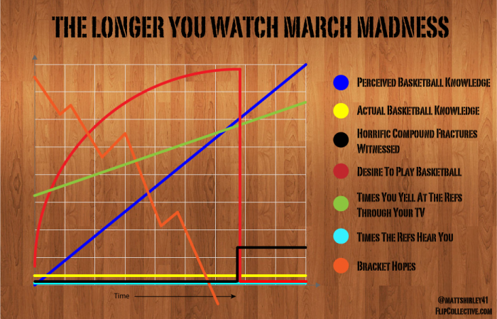 Longer-watch-March-Madness.png (715 KB)