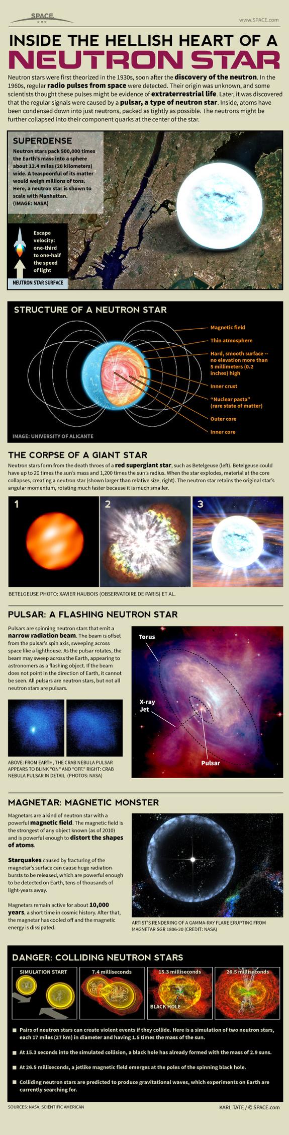 neutron-stars-explainer-130723d-02.jpg (1 MB)