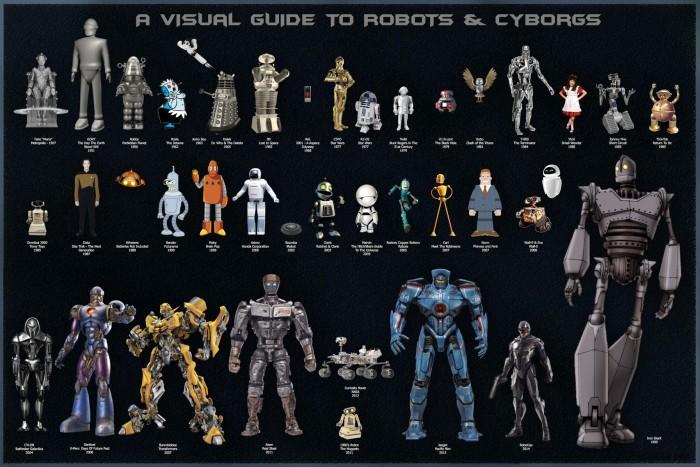 Robots.jpg (543 KB)