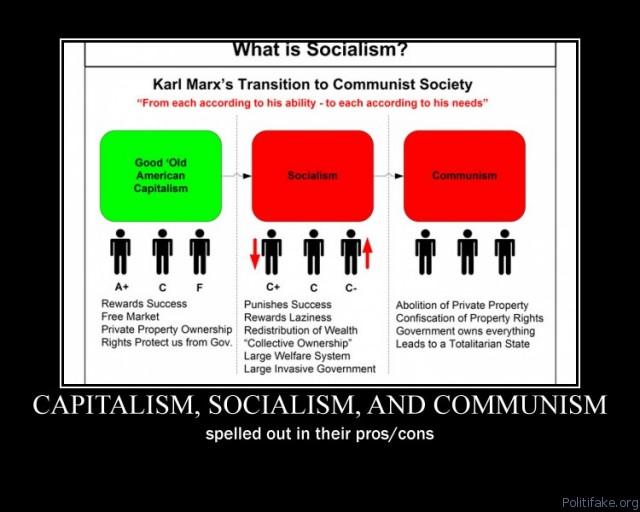 1410893495283 What is Socialism? socialism Politics