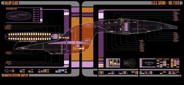 big 46bdb965dac0823f3f9cdc1c5e040598ac35859a 700x325 Star Trek Star Trek: The Next Generation graphics control panel cgi