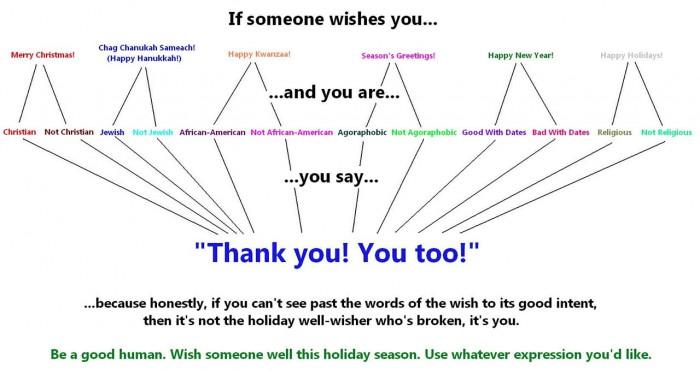 holiday-greeting-flowchart.jpg (116 KB)