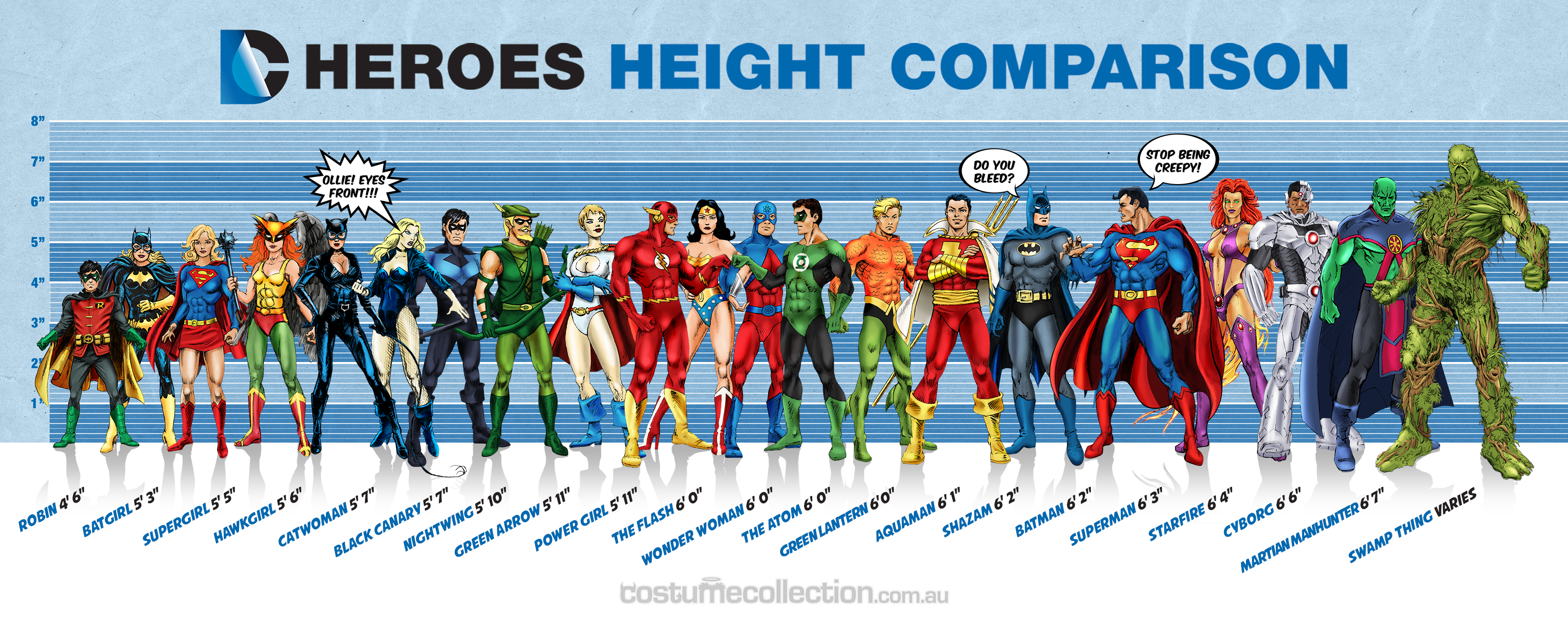 DC-Heroes-Height-Comparison-Graphic.png