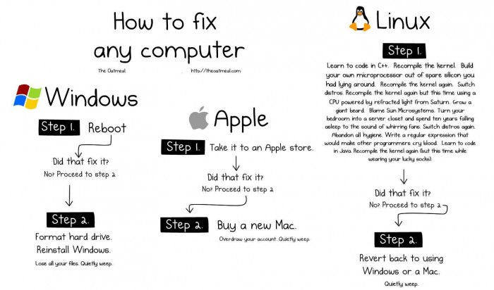How-to-fix-your-computer-problem.jpg (128 KB)