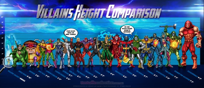 Costume Collection MARVEL villains 700x304 MARVEL Villains Height Infographic