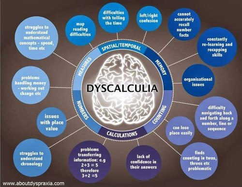 dyscalculia.jpg (81 KB)