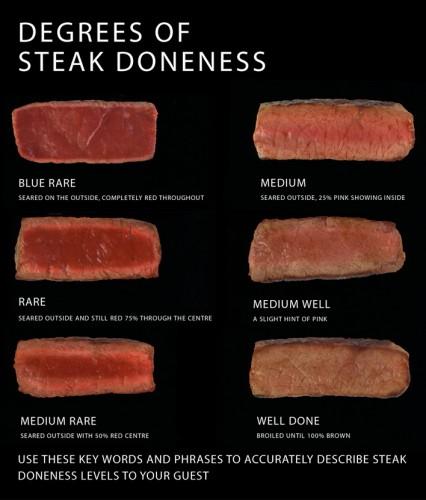 steak.jpg (139 KB)