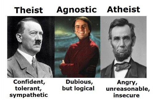 compare 500x324 Difference Between Theists, Agnostics and Atheists Religion Humor