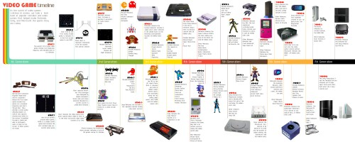 video-game-timeline.jpg (450 KB)