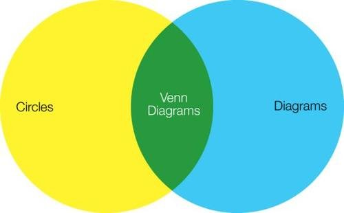 diagrams.jpg (10 KB)