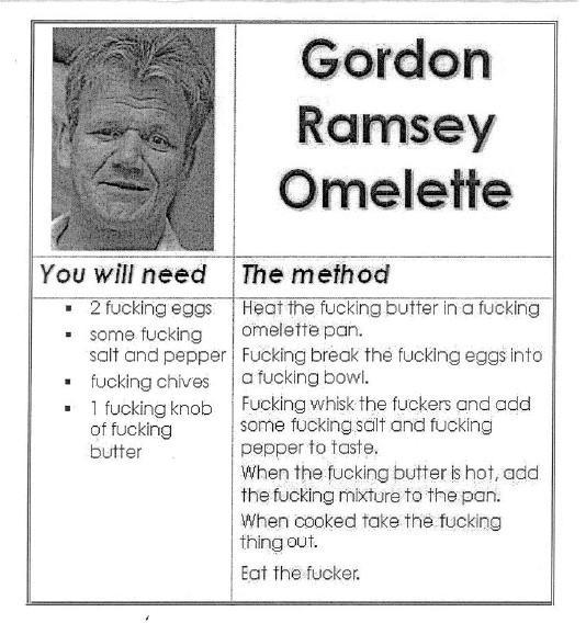 17691 3325 Gordon Ramsey Omelette