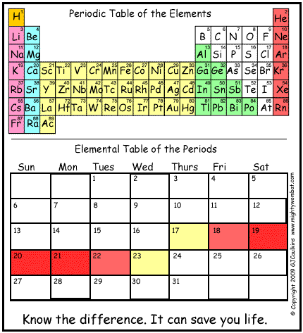 periodic.PNG (37 KB)