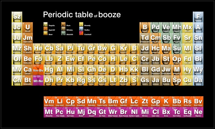 Periodic_table_of_booze_by_tsong.jpg (1 MB)