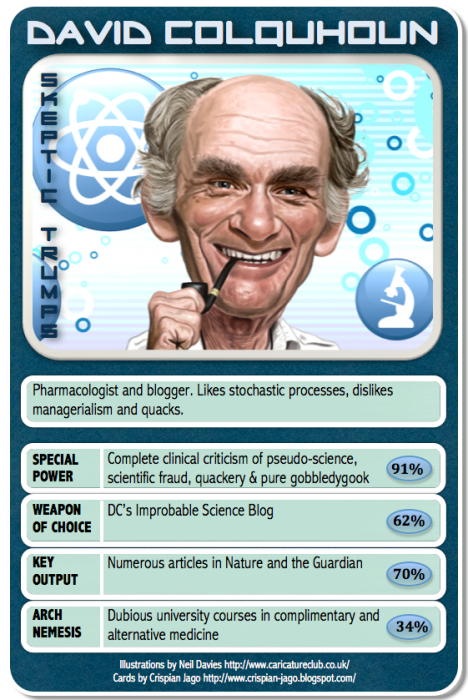 card 032 David Colquhoun 468x700 Skeptic Trumps   IV Science! CCG
