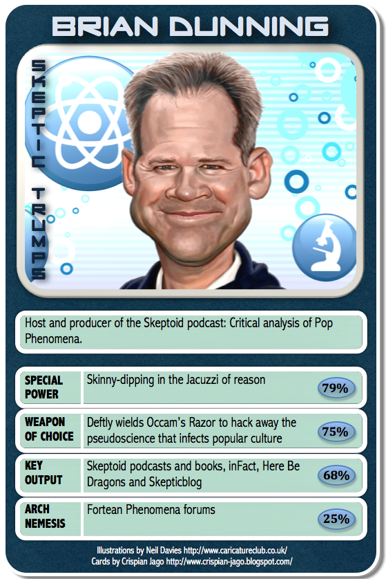 card 039 Brian Dunning.png