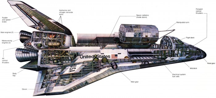 Space_Shuttle_Orbiter-Illustration.jpg (1 MB)