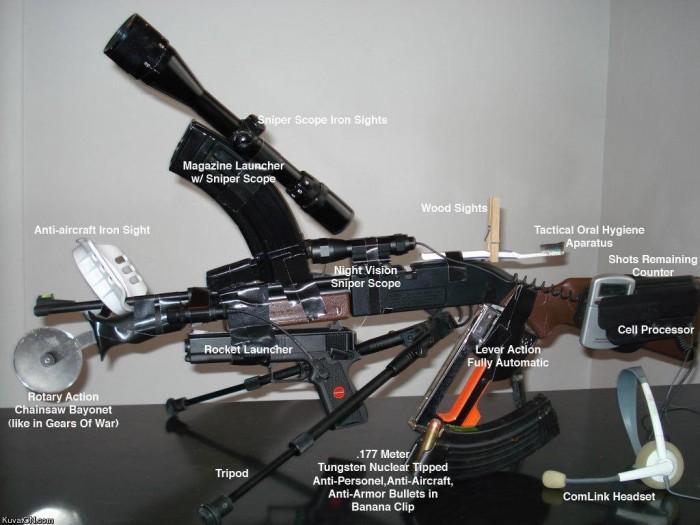 imagesSwiss-army-gun.jpg (95 KB)