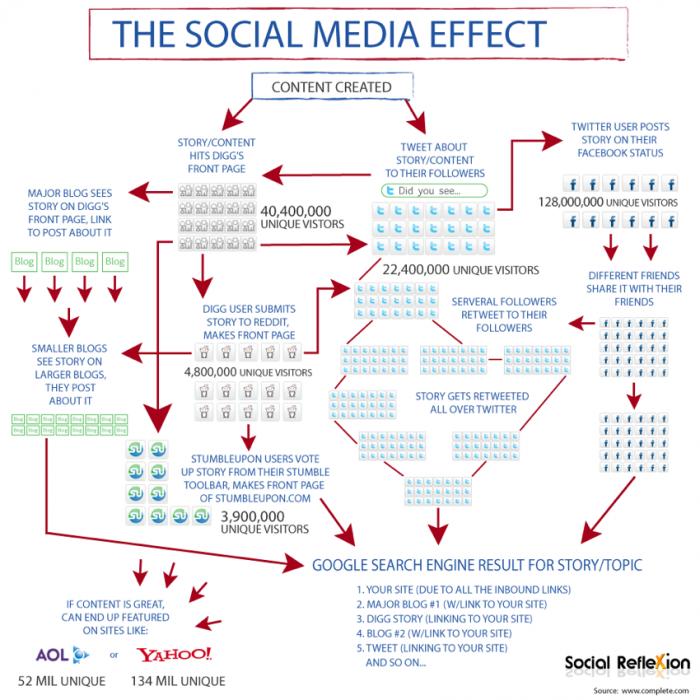 socialmedia_final.png (344 KB)