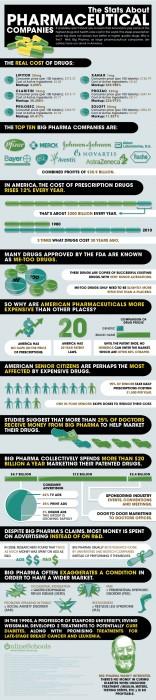 pharma.jpg (791 KB)