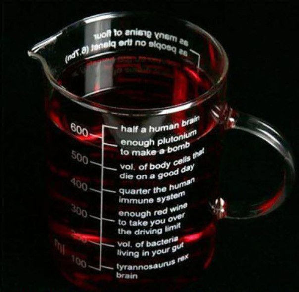 comparative measuring cup.jpg (60 KB)