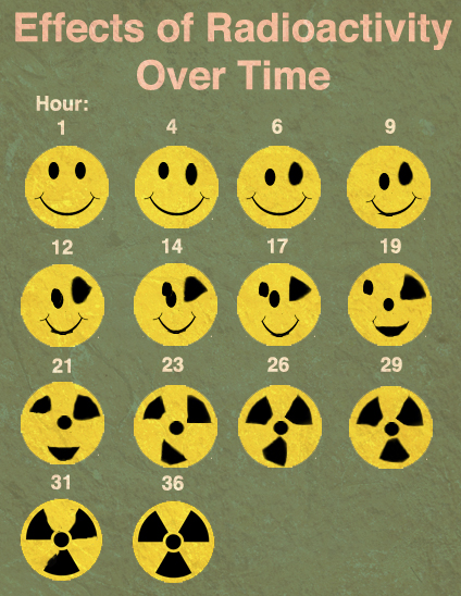 radioactivity effects.jpg (326 KB)