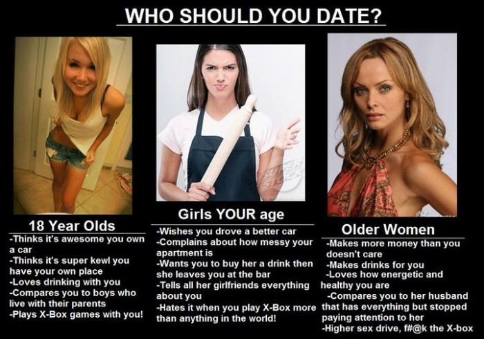 1293230086416 700x490 This is why I hate girls my age Sexy Humor