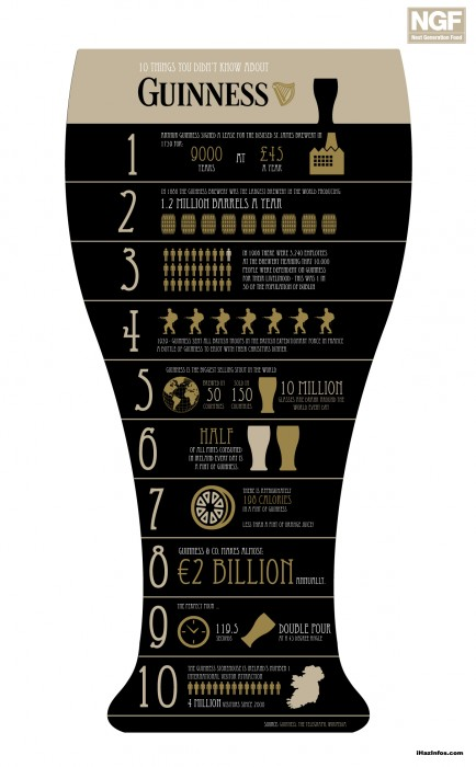 10-Things-You-Didnt-Know-About-Guinness.jpg (546 KB)
