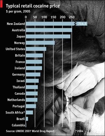 economist-world-cocaine-prices.jpg (45 KB)