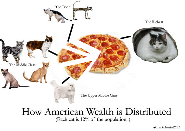 2011-03-04-incomeinequality.jpg (77 KB)