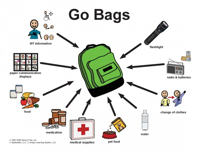gobags 700x540 In Case of Earthquakes wtf Awesome Things