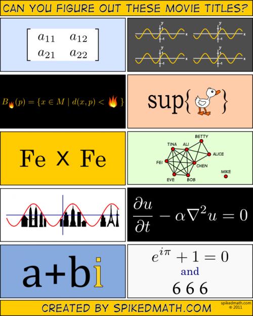 401-the-movie-math-quiz-500x624.png (232 KB)