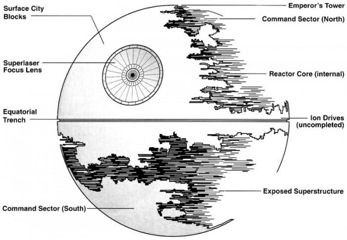 Death_Star_11_schematics.jpg (68 KB)