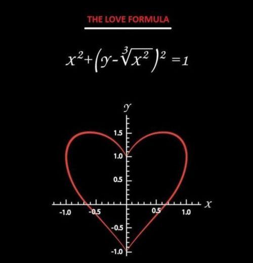 tumblr llsw0n57z51qctcnso1 500 the love formula