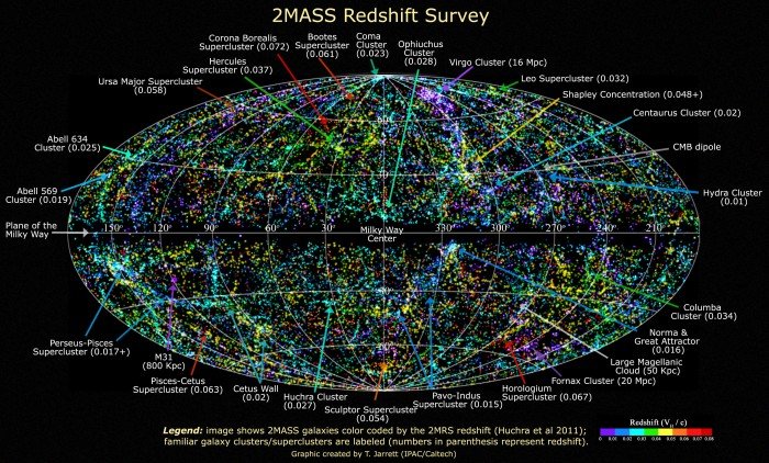 lss2 2mass 3759 700x422 50,000 galaxies Wallpaper Space map