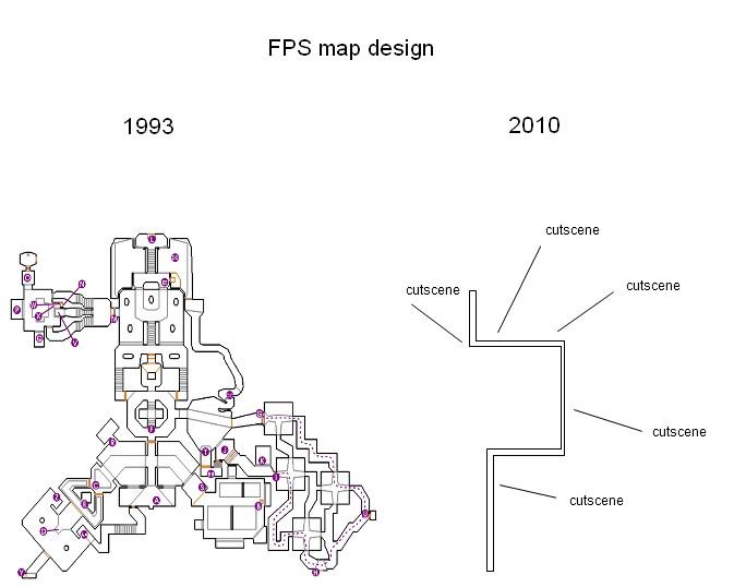 leveldesignclassic.jpg (45 KB)
