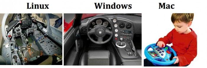 linux_windows_mac_vs.jpg (42 KB)