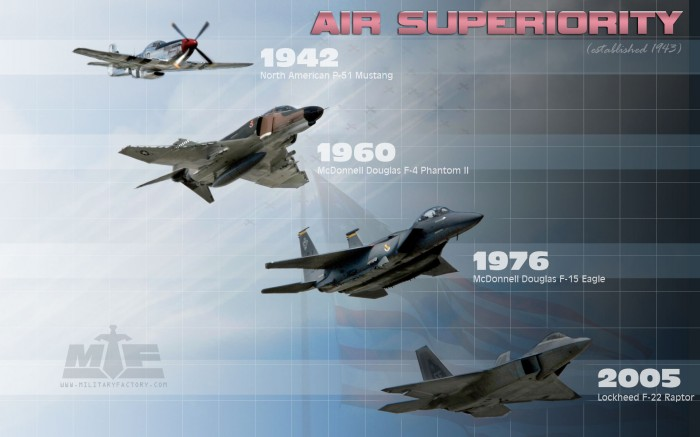 o649107 700x437 air fucking superiority Wallpaper Military airplanes