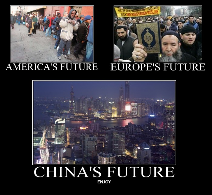 china 700x642 The future of the world