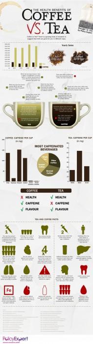 Health_Benefits_Coffee_vs_Tea.jpg (526 KB)