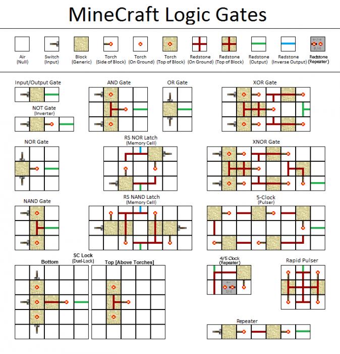StandardLogicGates.png (46 KB)
