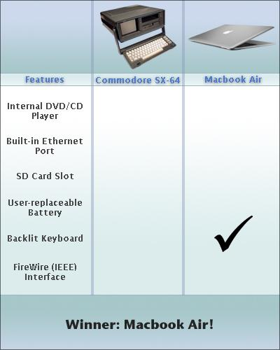 commodore vs macbook air.jpg (71 KB)