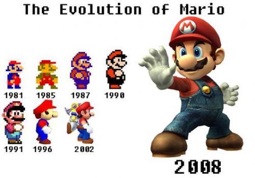 f-Evolution-Of-Mario-5612.jpg (31 KB)