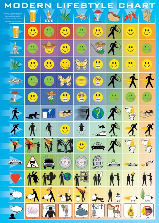 f-Modern-Lifestyle-Chart-5654.jpg